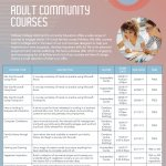 Launch of new Adult Community Courses for 2019/20
